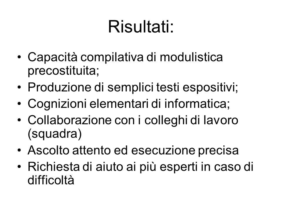 Risultati: Capacità compilativa di modulistica precostituita; Produzione di semplici testi espositivi; Cognizioni elementari di informatica; Collabora