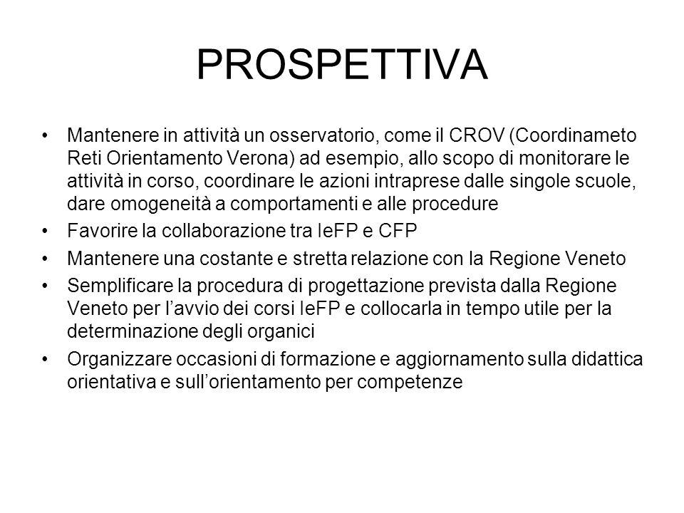 PROSPETTIVA Mantenere in attività un osservatorio, come il CROV (Coordinameto Reti Orientamento Verona) ad esempio, allo scopo di monitorare le attivi