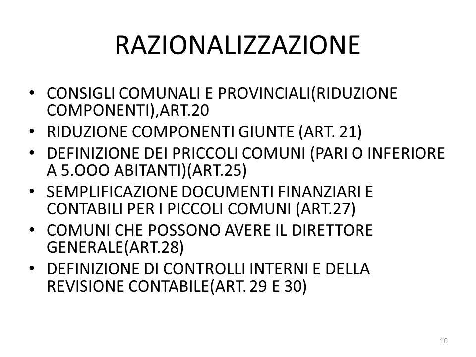 RAZIONALIZZAZIONE CONSIGLI COMUNALI E PROVINCIALI(RIDUZIONE COMPONENTI),ART.20 RIDUZIONE COMPONENTI GIUNTE (ART. 21) DEFINIZIONE DEI PRICCOLI COMUNI (