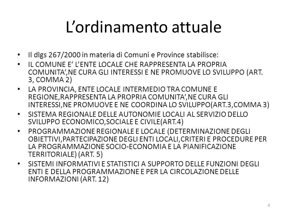 Lordinamento attuale Il dlgs 267/2000 in materia di Comuni e Province stabilisce: IL COMUNE E LENTE LOCALE CHE RAPPRESENTA LA PROPRIA COMUNITA,NE CURA