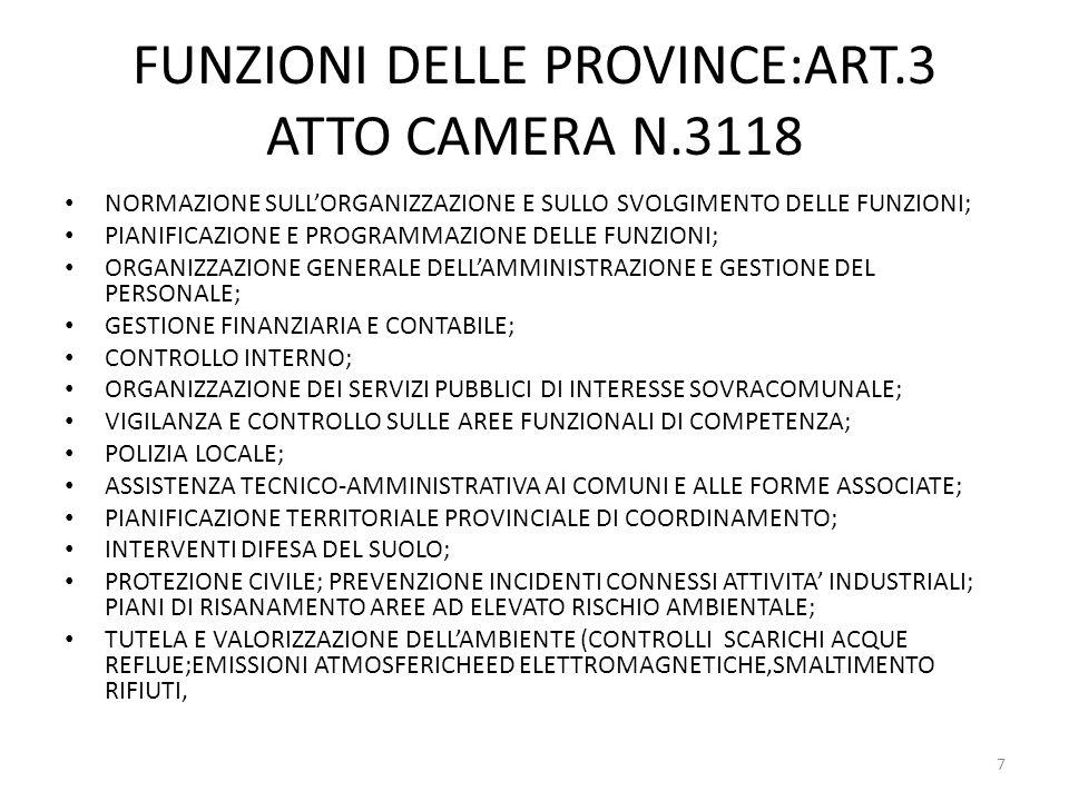 FUNZIONI DELLE PROVINCE:ART.3 ATTO CAMERA N.3118 NORMAZIONE SULLORGANIZZAZIONE E SULLO SVOLGIMENTO DELLE FUNZIONI; PIANIFICAZIONE E PROGRAMMAZIONE DEL