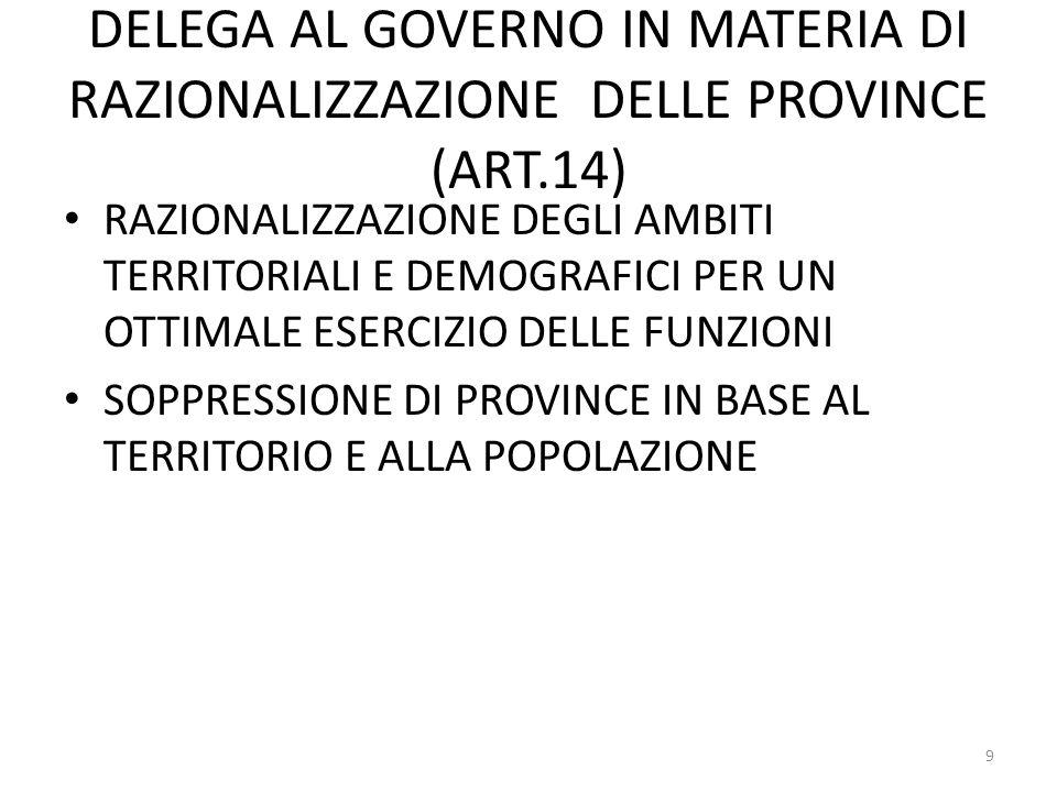 DELEGA AL GOVERNO IN MATERIA DI RAZIONALIZZAZIONE DELLE PROVINCE (ART.14) RAZIONALIZZAZIONE DEGLI AMBITI TERRITORIALI E DEMOGRAFICI PER UN OTTIMALE ES