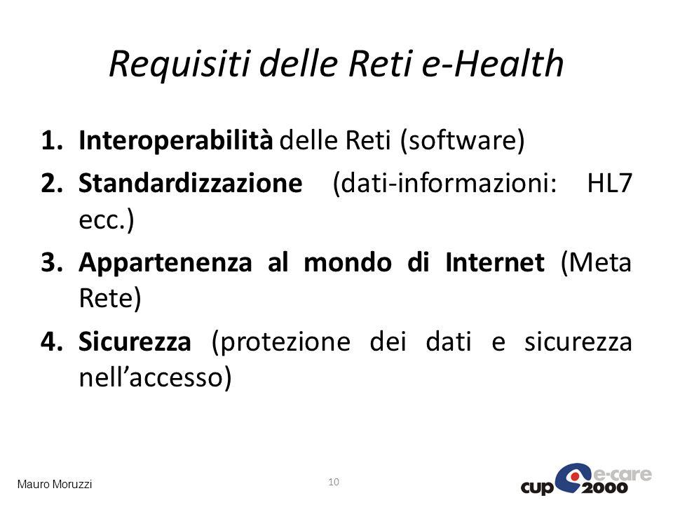 Mauro Moruzzi Requisiti delle Reti e-Health 1.Interoperabilità delle Reti (software) 2.Standardizzazione (dati-informazioni: HL7 ecc.) 3.Appartenenza