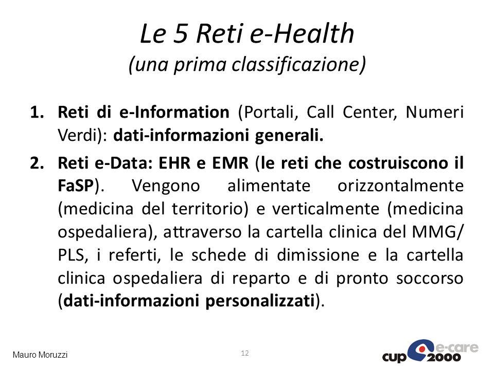 Mauro Moruzzi Le 5 Reti e-Health (una prima classificazione) 1.Reti di e-Information (Portali, Call Center, Numeri Verdi): dati-informazioni generali.