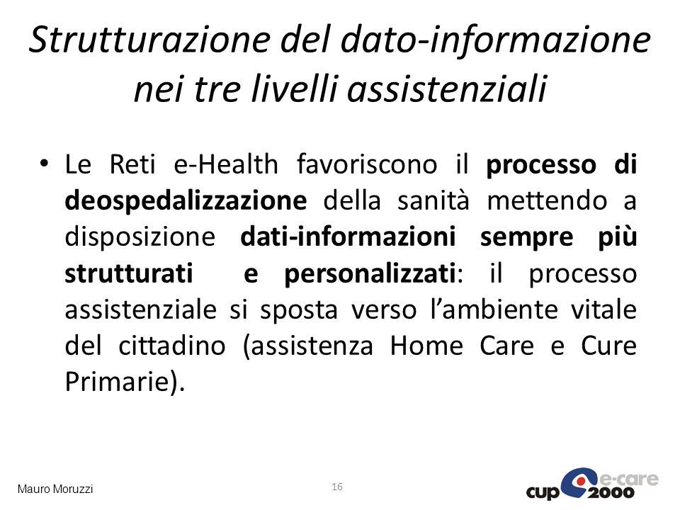Mauro Moruzzi Strutturazione del dato-informazione nei tre livelli assistenziali Le Reti e-Health favoriscono il processo di deospedalizzazione della