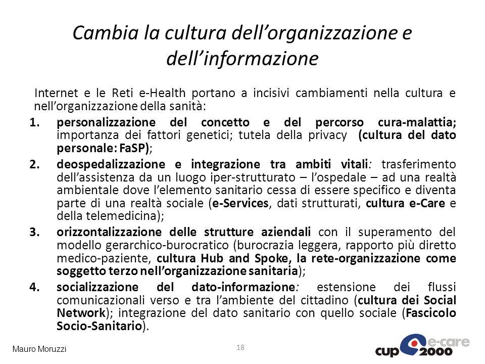 Mauro Moruzzi Cambia la cultura dellorganizzazione e dellinformazione Internet e le Reti e-Health portano a incisivi cambiamenti nella cultura e nello