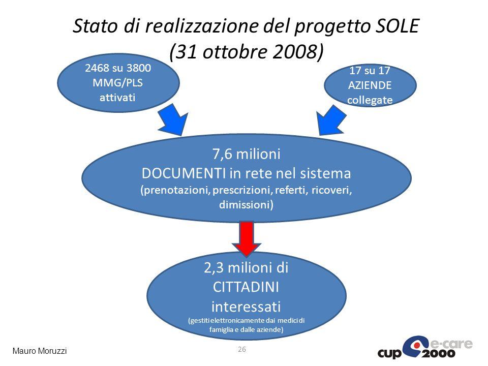 Mauro Moruzzi 7,6 milioni DOCUMENTI in rete nel sistema (prenotazioni, prescrizioni, referti, ricoveri, dimissioni) 2468 su 3800 MMG/PLS attivati 17 s