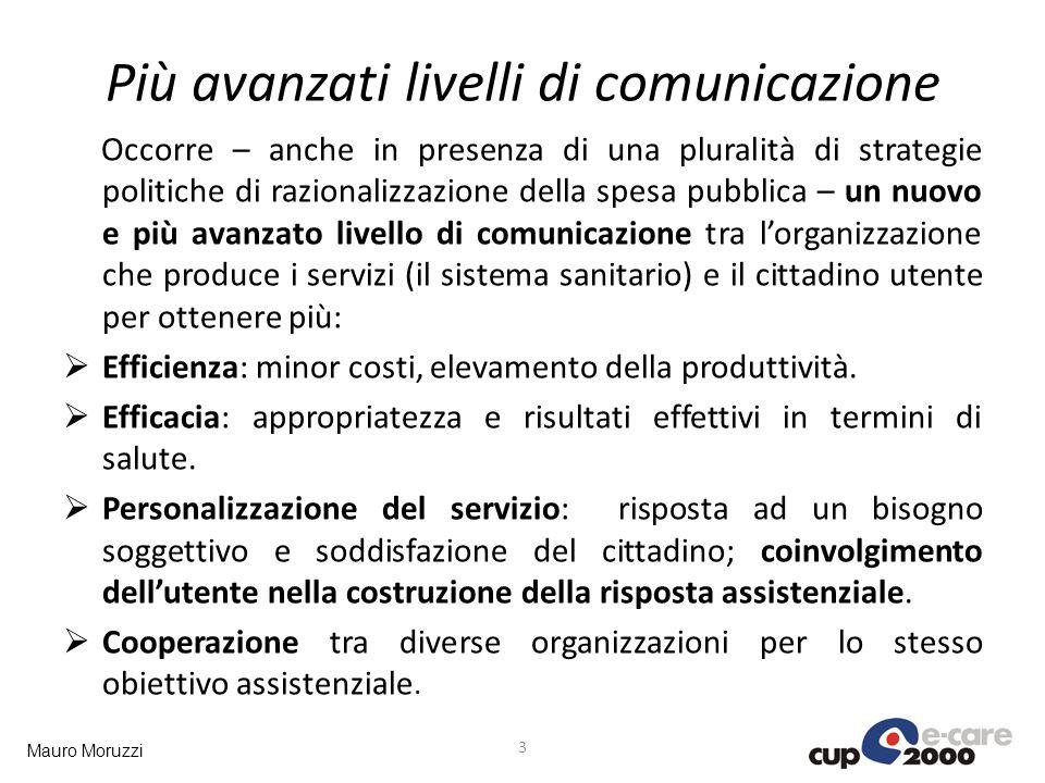 Mauro Moruzzi Condizioni comunicative informazionali Internet e le Reti servono per raggiungere condizioni comunicative informazionali nelle organizzazioni sanitarie e, soprattutto, tra queste e il mondo del cittadino.