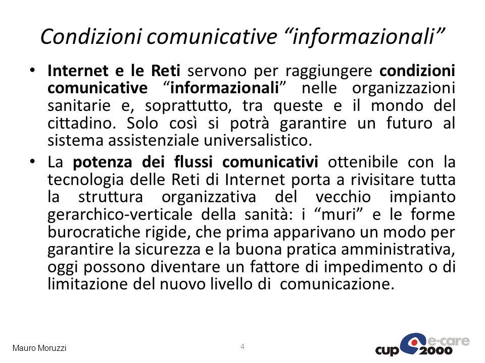 Mauro Moruzzi Condizioni comunicative informazionali Internet e le Reti servono per raggiungere condizioni comunicative informazionali nelle organizza