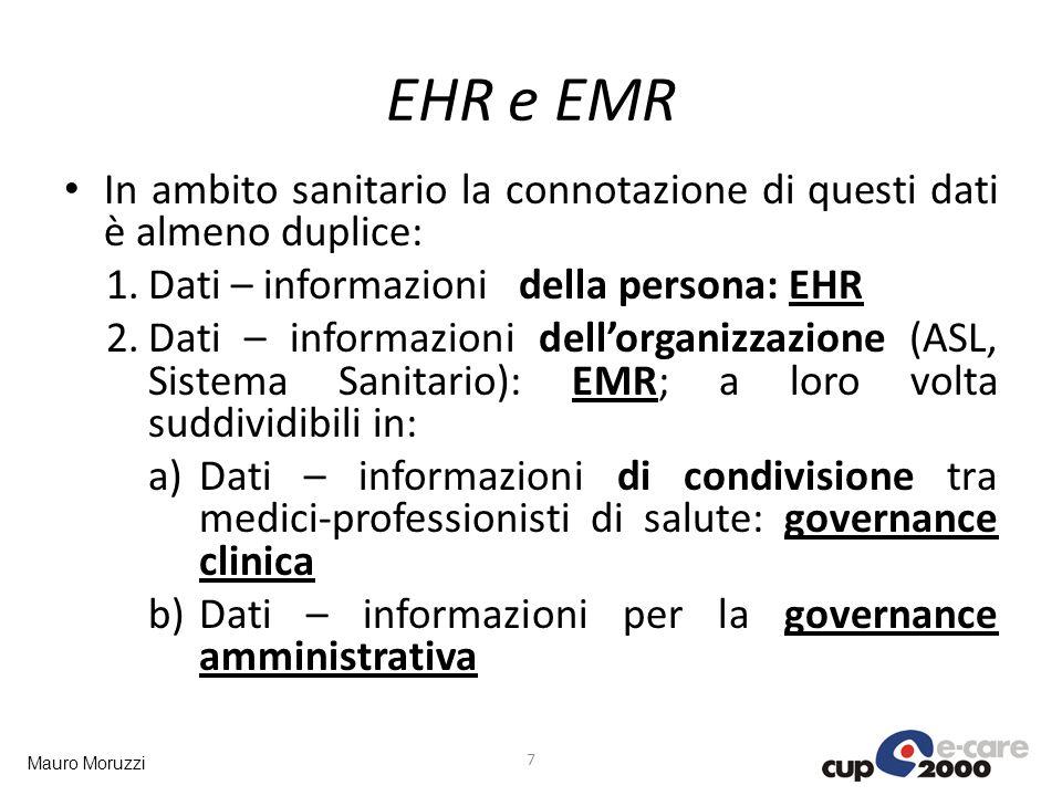 Mauro Moruzzi EHR e EMR In ambito sanitario la connotazione di questi dati è almeno duplice: 1.Dati – informazioni della persona: EHR 2.Dati – informa