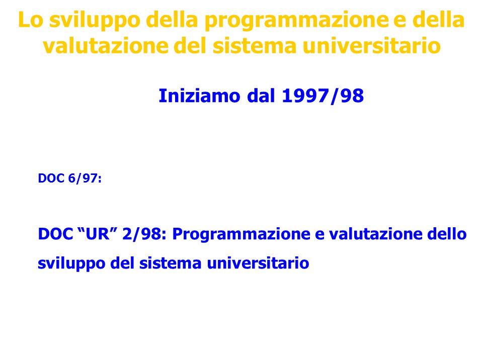 Lo sviluppo della programmazione e della valutazione del sistema universitario Iniziamo dal 1997/98 DOC 6/97: DOC UR 2/98: Programmazione e valutazion