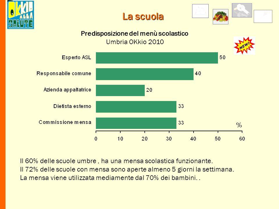 La scuola Predisposizione del menù scolastico Umbria OKkio 2010 Il 60% delle scuole umbre, ha una mensa scolastica funzionante. Il 72% delle scuole co
