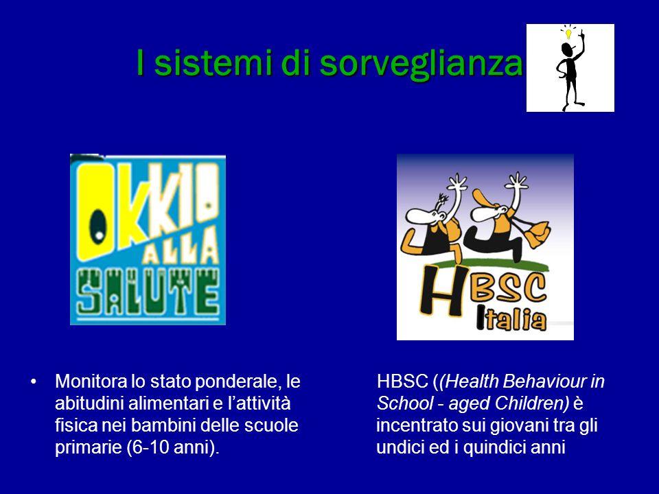 I sistemi di sorveglianza Monitora lo stato ponderale, le abitudini alimentari e lattività fisica nei bambini delle scuole primarie (6-10 anni). HBSC