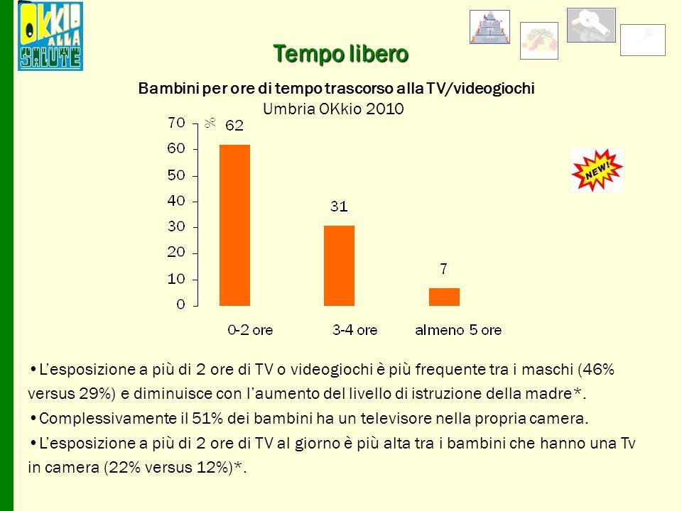 Tempo libero Bambini per ore di tempo trascorso alla TV/videogiochi Umbria OKkio 2010 Lesposizione a più di 2 ore di TV o videogiochi è più frequente
