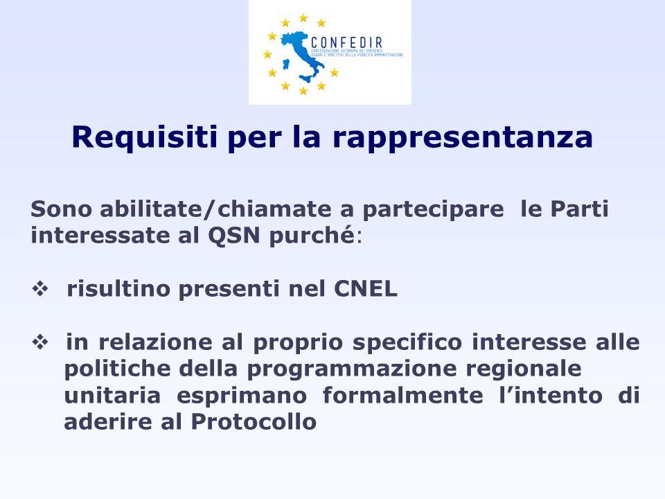 Requisiti per la rappresentanza Sono abilitate/chiamate a partecipare le Parti interessate al QSN purché: risultino presenti nel CNEL in relazione al