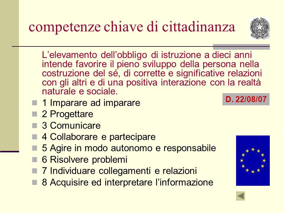 competenze chiave di cittadinanza Lelevamento dellobbligo di istruzione a dieci anni intende favorire il pieno sviluppo della persona nella costruzion