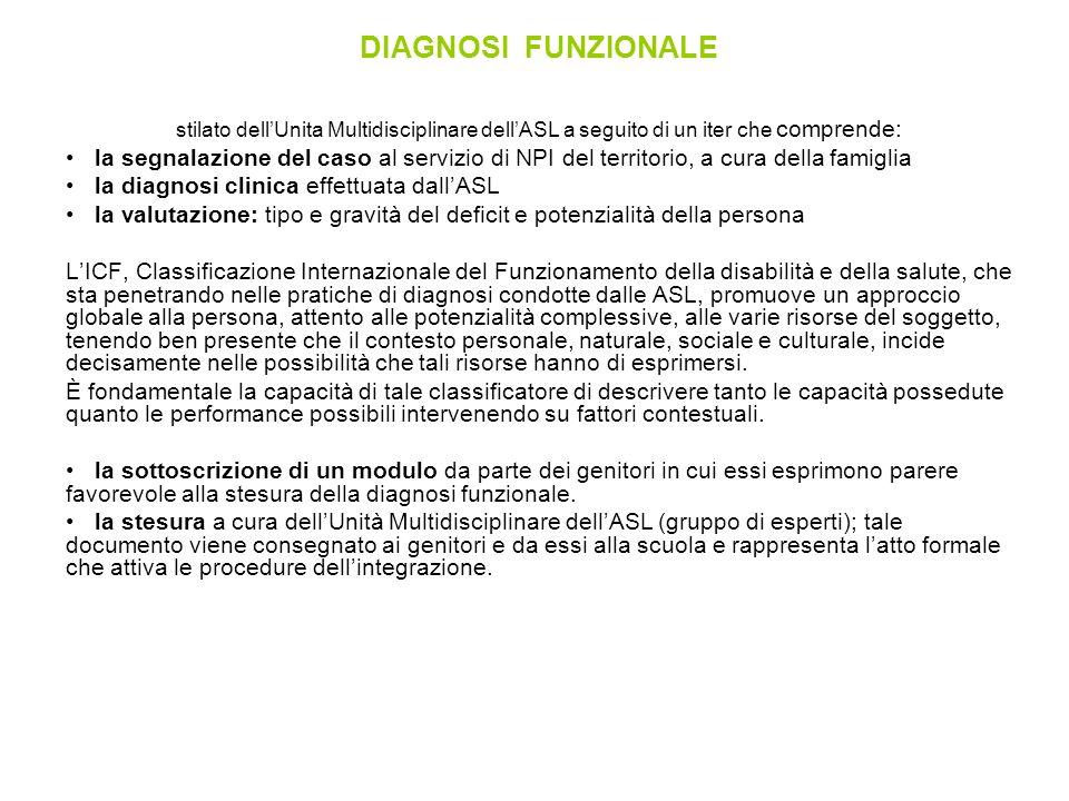 DIAGNOSI FUNZIONALE stilato dellUnita Multidisciplinare dellASL a seguito di un iter che comprende: la segnalazione del caso al servizio di NPI del te