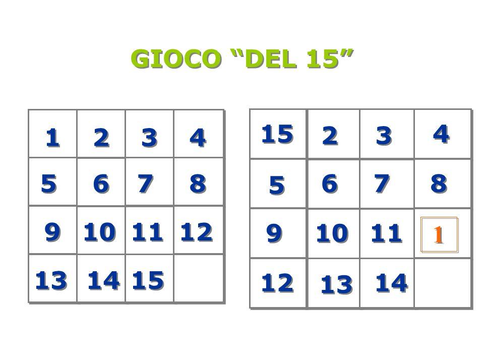 GIOCO DEL 15 1 1 2 2 3 3 4 4 5 5 6 6 7 7 8 8 9 9 10 11 12 13 14 15 6 6 14 3 3 2 2 8 8 1 1 13 7 7 4 4 11 10 9 9 12 5 5 15