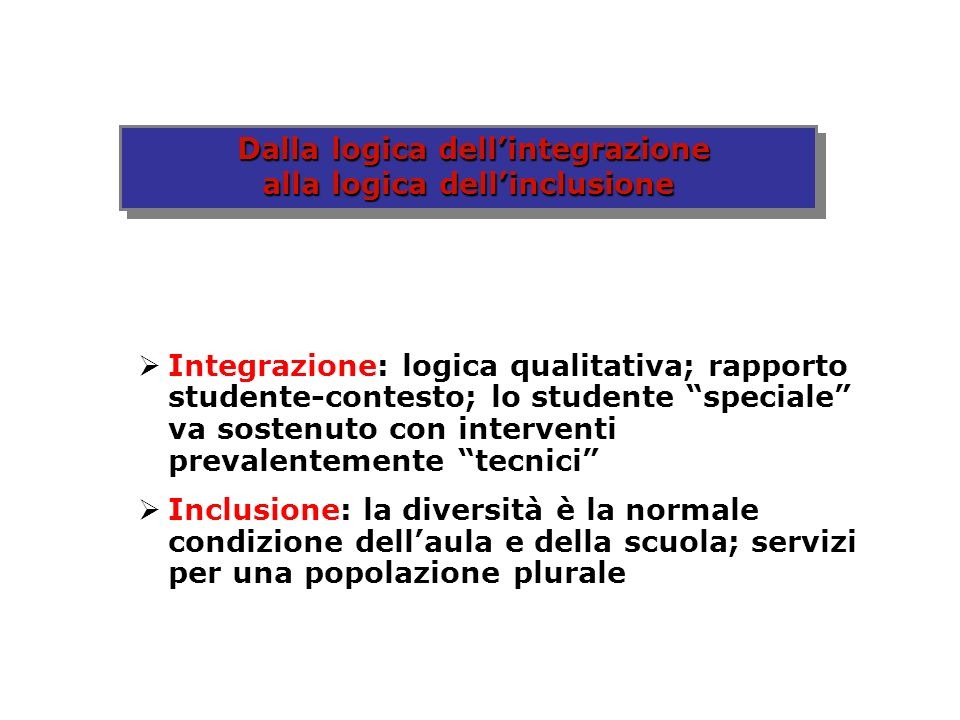 Dalla logica dellintegrazione Dalla logica dellintegrazione alla logica dellinclusione Dalla logica dellintegrazione Dalla logica dellintegrazione all