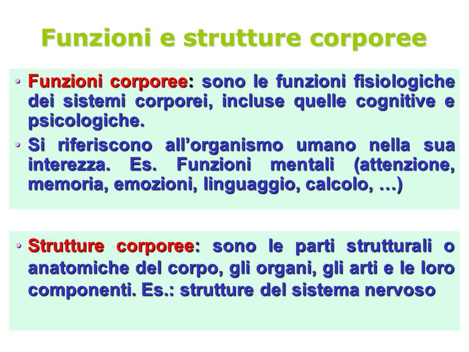 Funzioni e strutture corporee Funzioni corporee: sono le funzioni fisiologiche dei sistemi corporei, incluse quelle cognitive e psicologiche.Funzioni