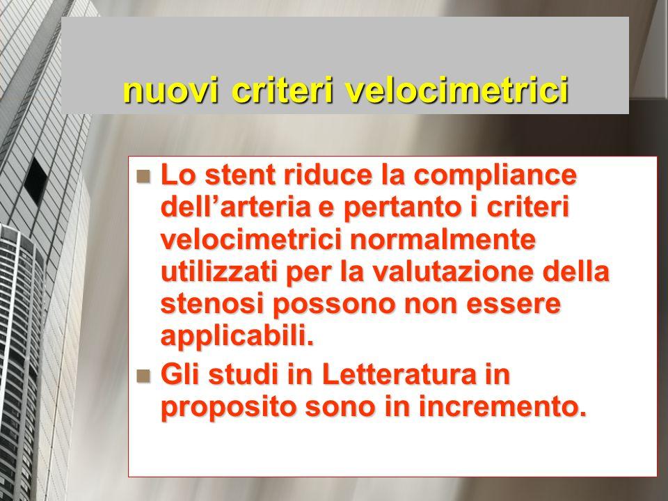 nuovi criteri velocimetrici Lo stent riduce la compliance dellarteria e pertanto i criteri velocimetrici normalmente utilizzati per la valutazione del