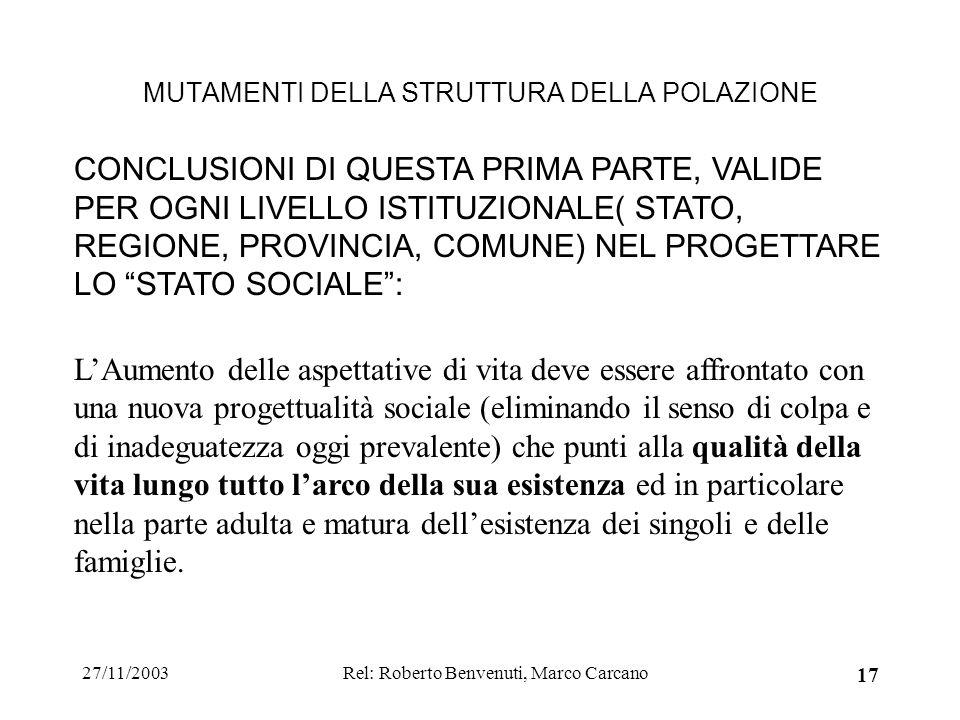 27/11/2003Rel: Roberto Benvenuti, Marco Carcano 17 MUTAMENTI DELLA STRUTTURA DELLA POLAZIONE CONCLUSIONI DI QUESTA PRIMA PARTE, VALIDE PER OGNI LIVELLO ISTITUZIONALE( STATO, REGIONE, PROVINCIA, COMUNE) NEL PROGETTARE LO STATO SOCIALE: LAumento delle aspettative di vita deve essere affrontato con una nuova progettualità sociale (eliminando il senso di colpa e di inadeguatezza oggi prevalente) che punti alla qualità della vita lungo tutto larco della sua esistenza ed in particolare nella parte adulta e matura dellesistenza dei singoli e delle famiglie.