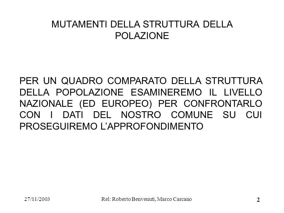 27/11/2003Rel: Roberto Benvenuti, Marco Carcano 2 MUTAMENTI DELLA STRUTTURA DELLA POLAZIONE PER UN QUADRO COMPARATO DELLA STRUTTURA DELLA POPOLAZIONE ESAMINEREMO IL LIVELLO NAZIONALE (ED EUROPEO) PER CONFRONTARLO CON I DATI DEL NOSTRO COMUNE SU CUI PROSEGUIREMO LAPPROFONDIMENTO