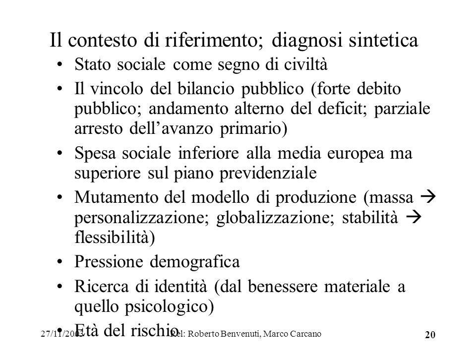 27/11/2003Rel: Roberto Benvenuti, Marco Carcano 20 Il contesto di riferimento; diagnosi sintetica Stato sociale come segno di civiltà Il vincolo del b