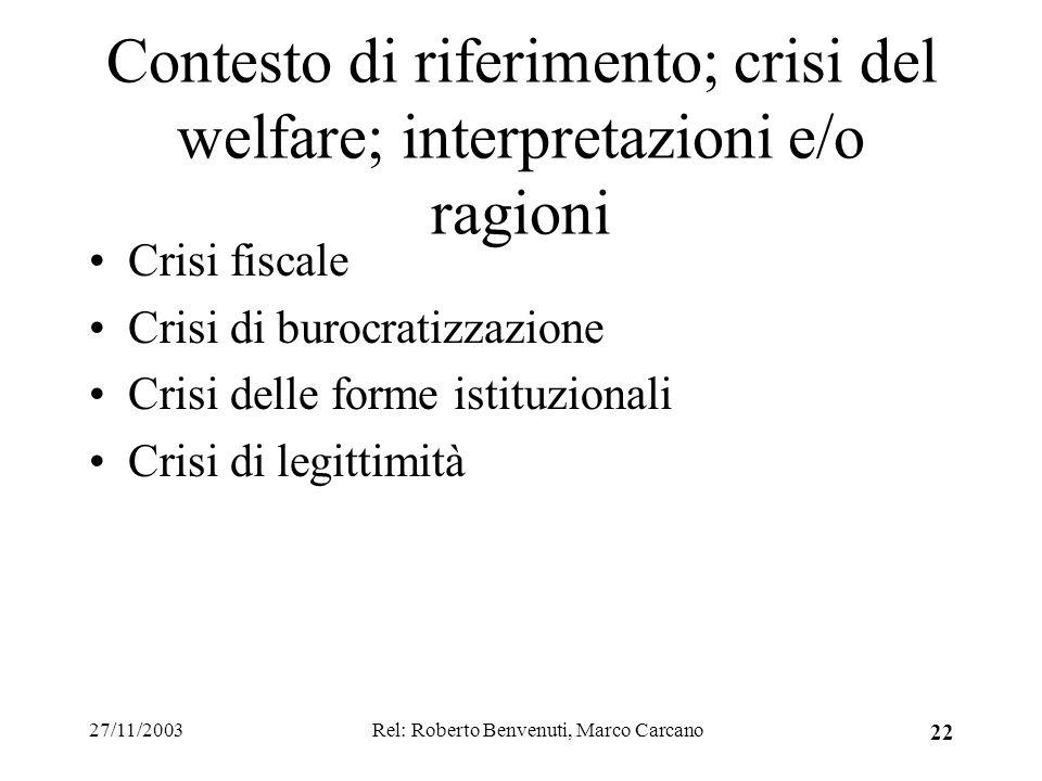 27/11/2003Rel: Roberto Benvenuti, Marco Carcano 22 Contesto di riferimento; crisi del welfare; interpretazioni e/o ragioni Crisi fiscale Crisi di burocratizzazione Crisi delle forme istituzionali Crisi di legittimità