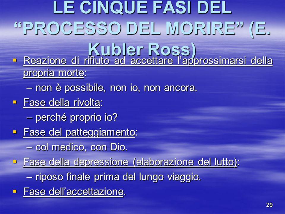29 LE CINQUE FASI DEL PROCESSO DEL MORIRE (E. Kubler Ross) Reazione di rifiuto ad accettare lapprossimarsi della propria morte: Reazione di rifiuto ad