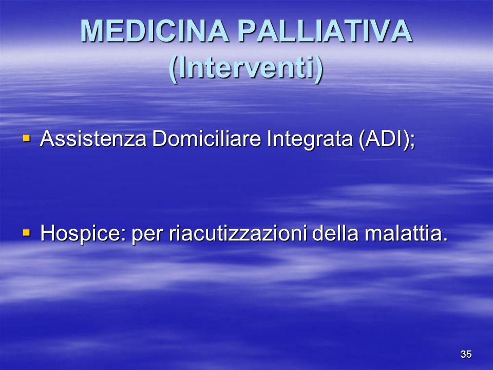 35 MEDICINA PALLIATIVA (Interventi) Assistenza Domiciliare Integrata (ADI); Assistenza Domiciliare Integrata (ADI); Hospice: per riacutizzazioni della