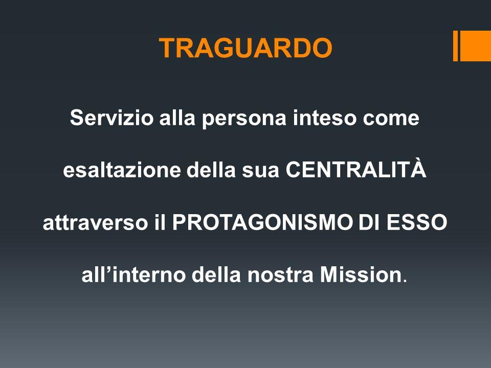 TRAGUARDO Servizio alla persona inteso come esaltazione della sua CENTRALITÀ attraverso il PROTAGONISMO DI ESSO allinterno della nostra Mission.