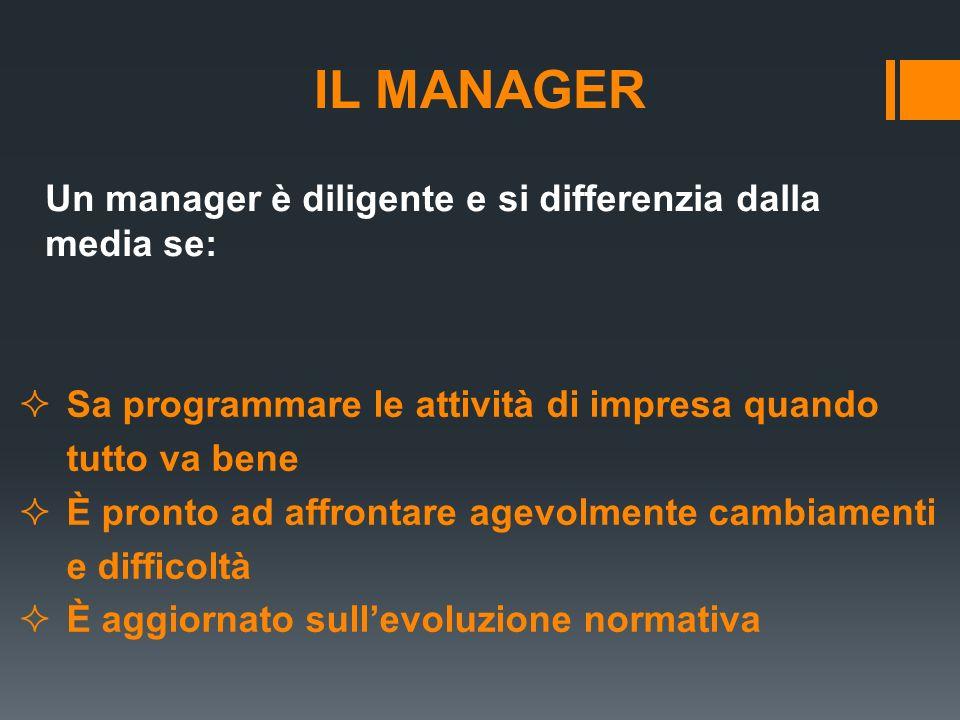 IL MANAGER Un manager è diligente e si differenzia dalla media se: Sa programmare le attività di impresa quando tutto va bene È pronto ad affrontare a