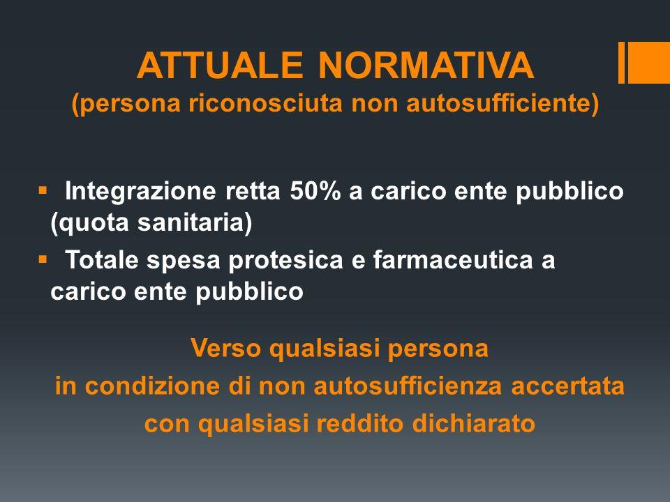 ATTUALE NORMATIVA (persona riconosciuta non autosufficiente) Integrazione retta 50% a carico ente pubblico (quota sanitaria) Totale spesa protesica e