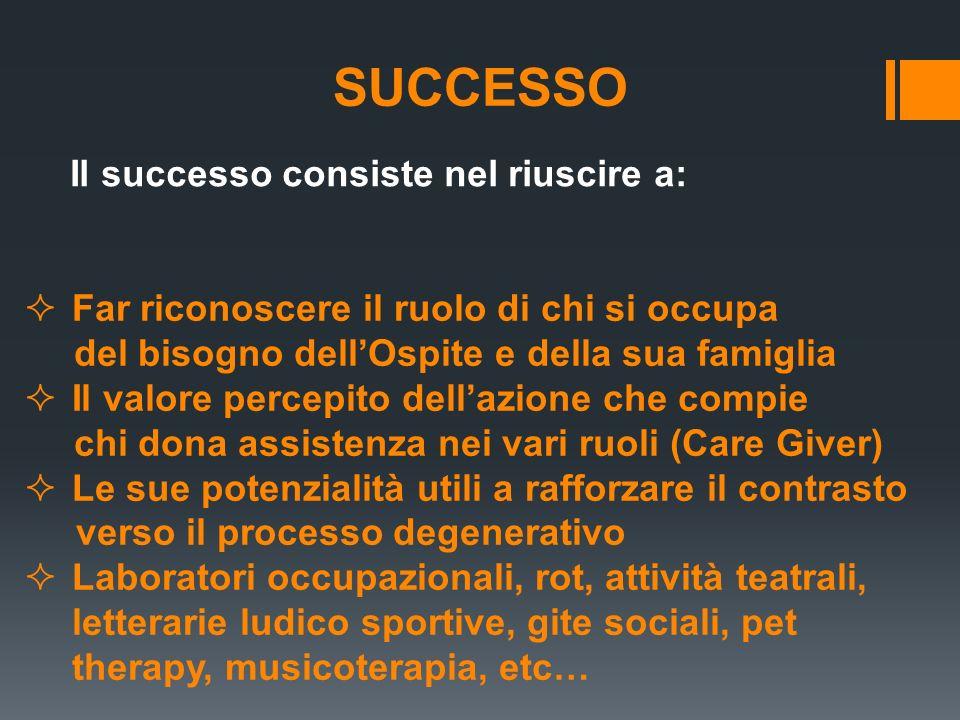 SUCCESSO Il successo consiste nel riuscire a: Far riconoscere il ruolo di chi si occupa del bisogno dellOspite e della sua famiglia Il valore percepit