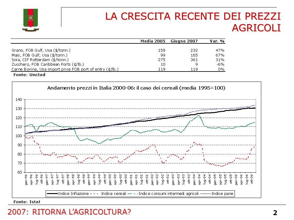 2 LA CRESCITA RECENTE DEI PREZZI AGRICOLI Fonte: Unctad Fonte: Istat 2007: RITORNA LAGRICOLTURA