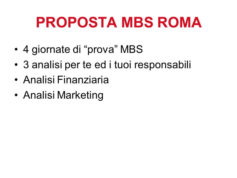 PROPOSTA MBS ROMA 4 giornate di prova MBS 3 analisi per te ed i tuoi responsabili Analisi Finanziaria Analisi Marketing
