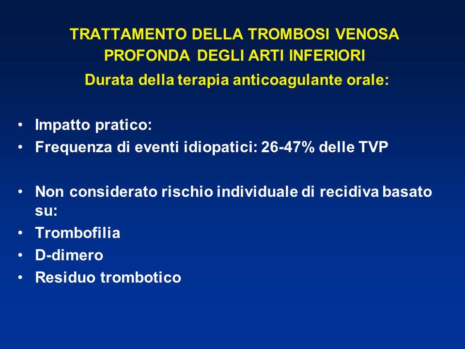 TRATTAMENTO DELLA TROMBOSI VENOSA PROFONDA DEGLI ARTI INFERIORI Durata della terapia anticoagulante orale: Impatto pratico: Frequenza di eventi idiopa