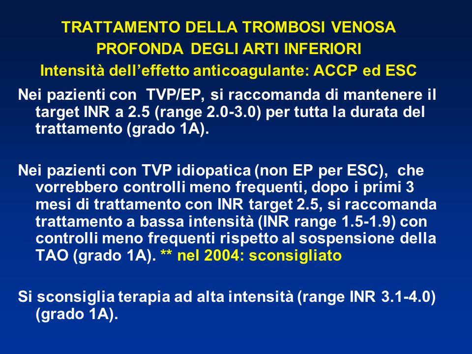 TRATTAMENTO DELLA TROMBOSI VENOSA PROFONDA DEGLI ARTI INFERIORI Intensità delleffetto anticoagulante: ACCP ed ESC Nei pazienti con TVP/EP, si raccoman