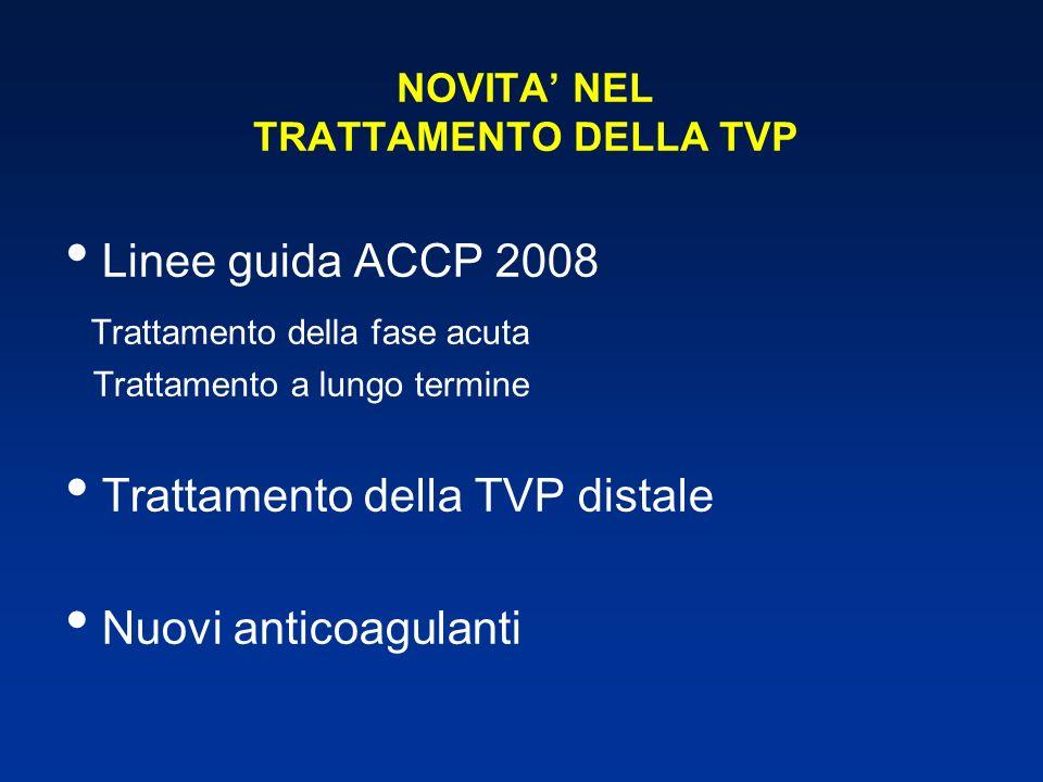 NOVITA NEL TRATTAMENTO DELLA TVP Linee guida ACCP 2008 Trattamento della fase acuta Trattamento a lungo termine Trattamento della TVP distale Nuovi an