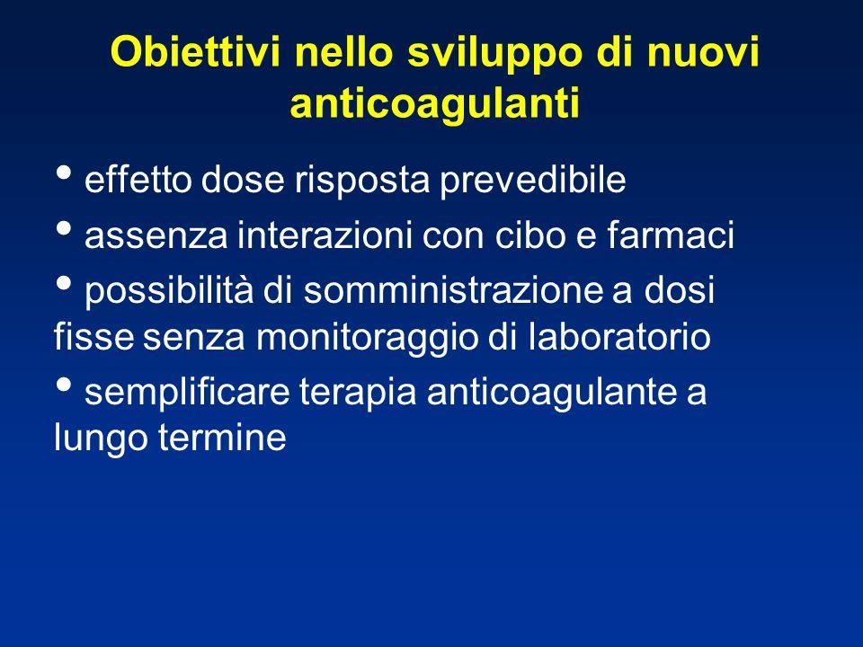 Obiettivi nello sviluppo di nuovi anticoagulanti effetto dose risposta prevedibile assenza interazioni con cibo e farmaci possibilità di somministrazi