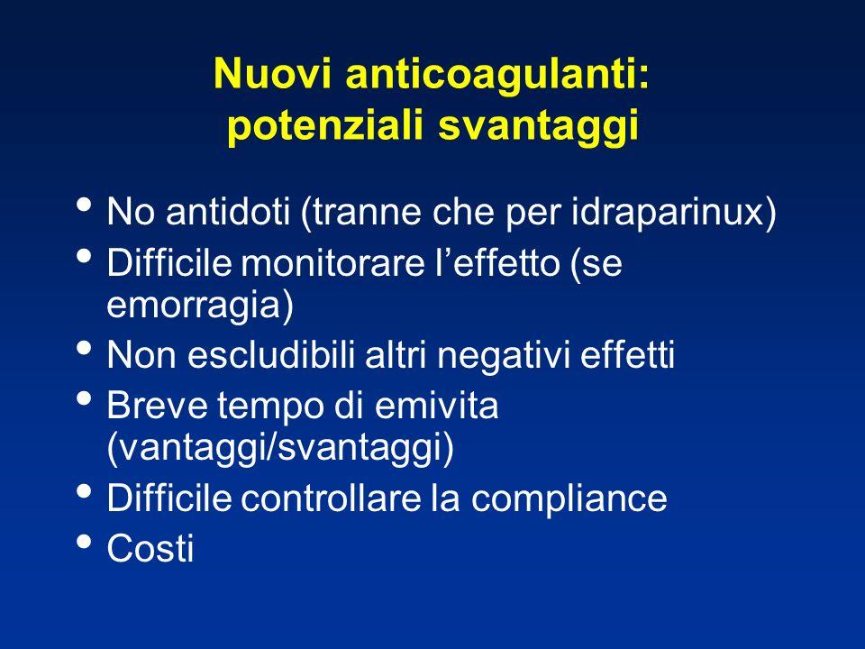 Nuovi anticoagulanti: potenziali svantaggi No antidoti (tranne che per idraparinux) Difficile monitorare leffetto (se emorragia) Non escludibili altri