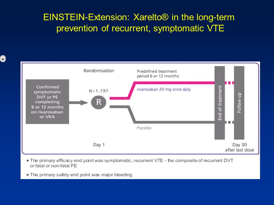 EINSTEIN-Extension: Xarelto® in the long-term prevention of recurrent, symptomatic VTE