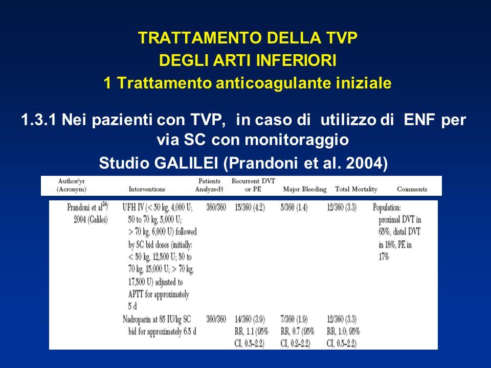 TRATTAMENTO DELLA TVP DEGLI ARTI INFERIORI 1 Trattamento anticoagulante iniziale 1.3.1 Nei pazienti con TVP, in caso di utilizzo di ENF per via SC con