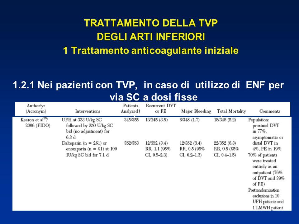 TRATTAMENTO DELLA TVP DEGLI ARTI INFERIORI 1 Trattamento anticoagulante iniziale 1.2.1 Nei pazienti con TVP, in caso di utilizzo di ENF per via SC a d