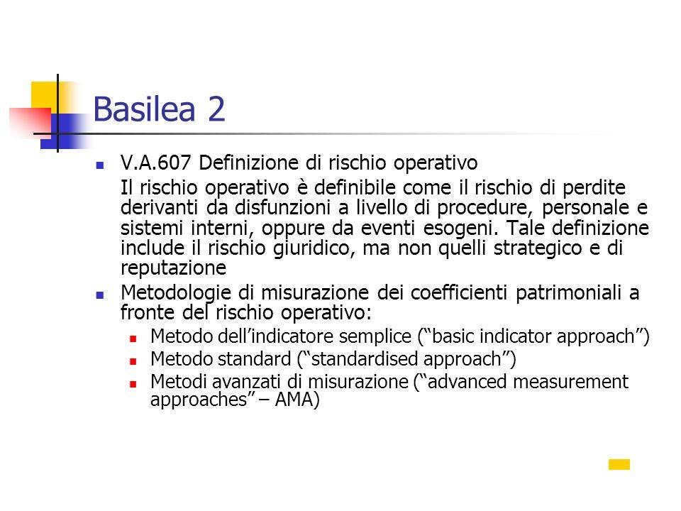 Basilea 2 V.A.607 Definizione di rischio operativo Il rischio operativo è definibile come il rischio di perdite derivanti da disfunzioni a livello di procedure, personale e sistemi interni, oppure da eventi esogeni.