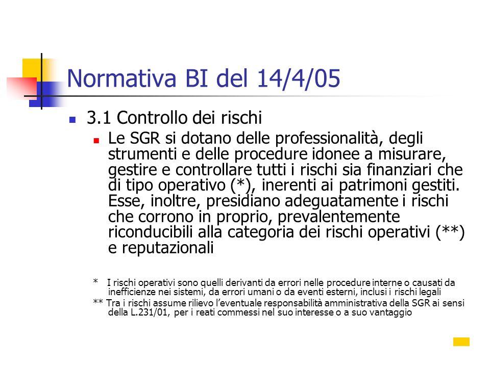 Normativa BI del 14/4/05 3.1 Controllo dei rischi Le SGR si dotano delle professionalità, degli strumenti e delle procedure idonee a misurare, gestire