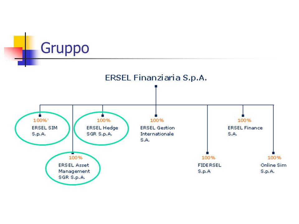 Fasi operative Ulteriori fasi Ulteriori richieste di valutazione dei rischi ai colleghi Estensione del numero di società del gruppo interessate dalla valutazione