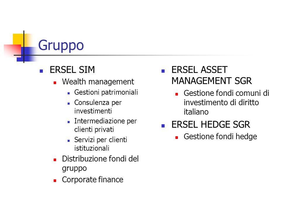 ERSEL SIM Wealth management Gestioni patrimoniali Consulenza per investimenti Intermediazione per clienti privati Servizi per clienti istituzionali Distribuzione fondi del gruppo Corporate finance ERSEL ASSET MANAGEMENT SGR Gestione fondi comuni di investimento di diritto italiano ERSEL HEDGE SGR Gestione fondi hedge