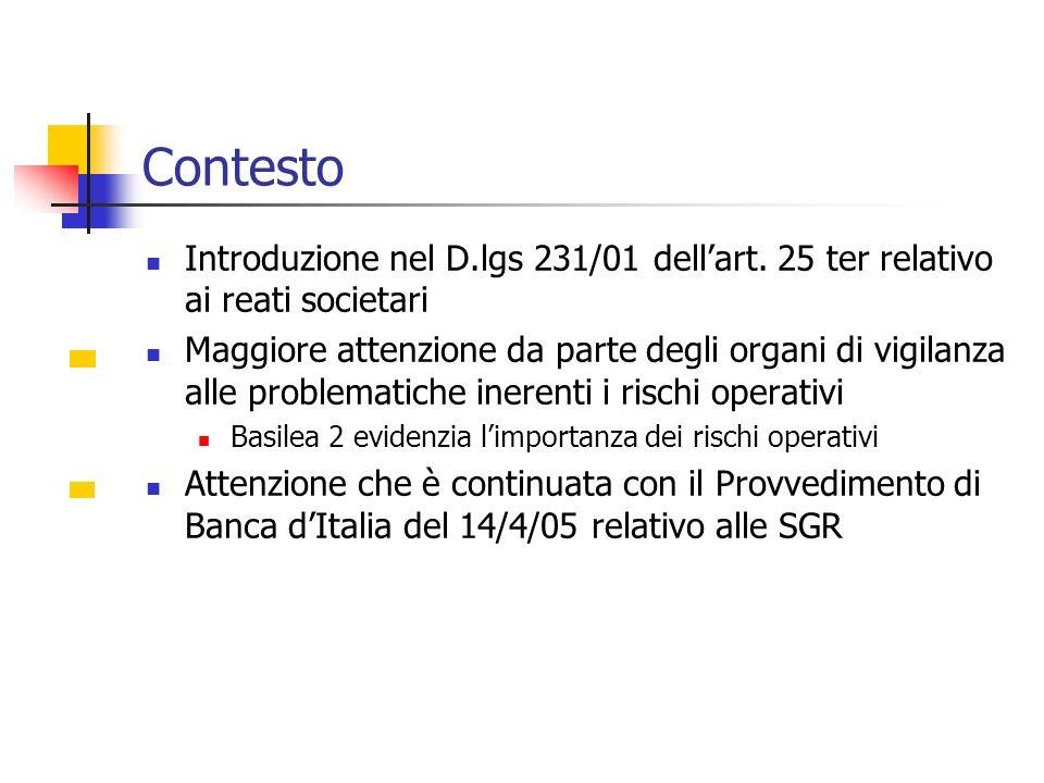 Contesto Introduzione nel D.lgs 231/01 dellart.